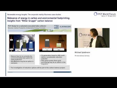 MICHAEL SPIELMANN (PE INT.) - RELEVANCE OF ENERGY IN CARBON BALANCE - INSIGHTS FROM RITTER GRUPPE
