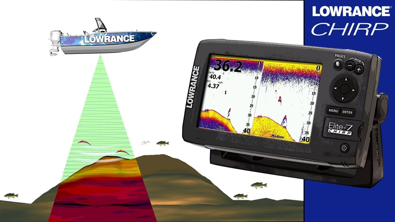 Lowrance Chirp Sonar Basics Youtube Mark 4 Wiring Diagram