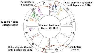 Gemini in sagittarius video clip