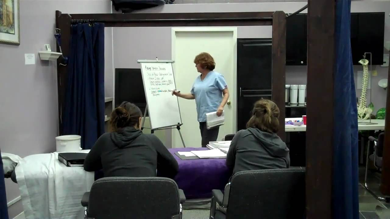Anatomy For Massage Video 1 Krausespa Youtube