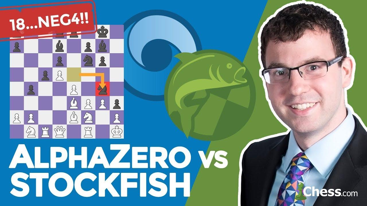 Google Deepmind's AlphaZero Chess Engine Makes