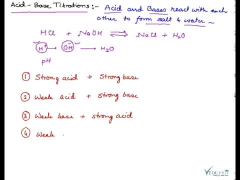 Acid-Base Titration Theory