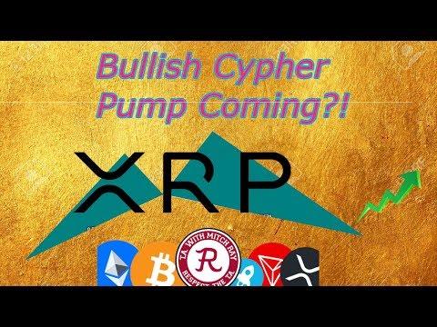 XRP News : Will Ripple Trade Higher? Bullish Cypher, BYOB. Episode 410 - Crypto Technical Analysis