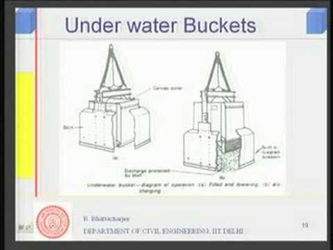 Module 3 Lecture -3 Concrete Production (Contd.)