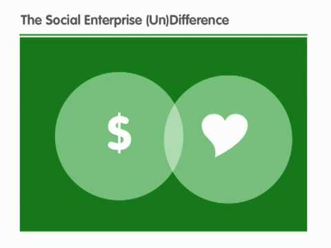 Module 1: Introduction | Social Enterprise Marketing Toolkit