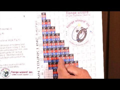 Saddle Chart (Flange Wizard Inc )