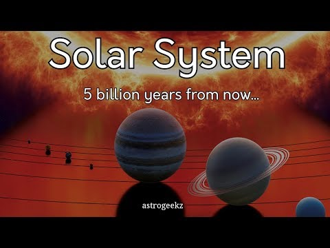 Solar System: 5 billion years from now