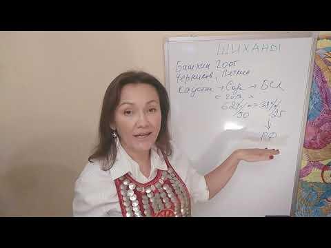 Вернуть похищенную «Соду» народу Башкортостана, чтобы защитить Шиханы