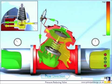 Pressure Reducing Valve Training Animation Youtube