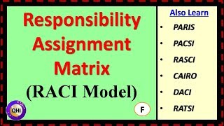 Responsibility Assignment Matrix (RACI Model) - Six Sigma /Project Management Tool
