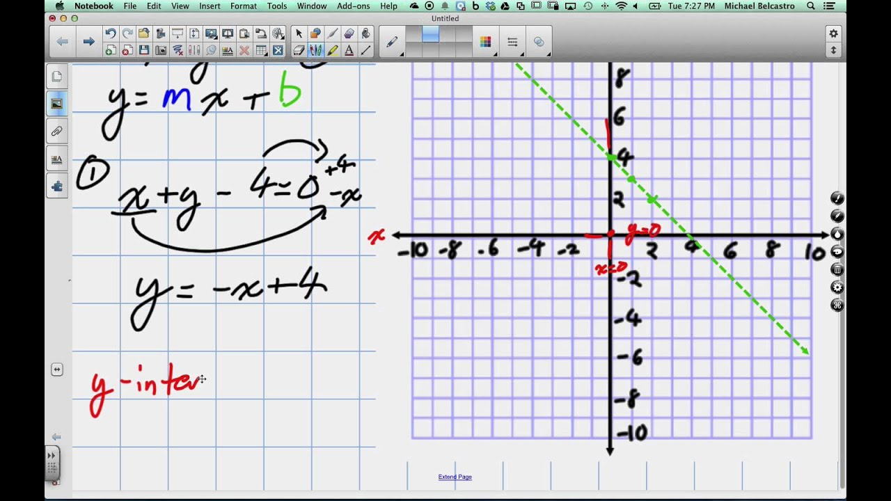 Graphing Linear Equatinos Using Intercepts Grade 9 Academic Lesson 6 3 4 15 14