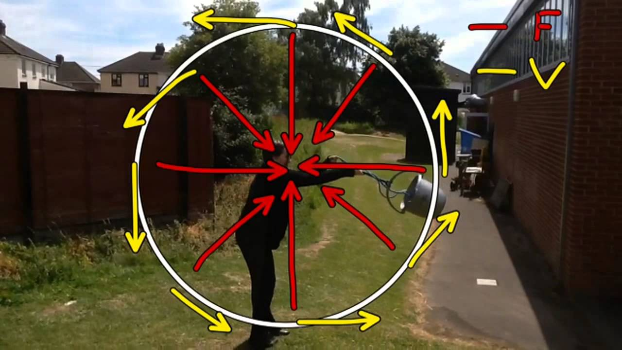 bucket swing analysis - wyedean science