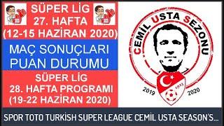 SÜPER LİG 27. HAFTA MAÇ SONUÇLARI–PUAN DURUMU-28. HAFTA PROGRAMI 19-20 Turkish Super LeagueWeek 27