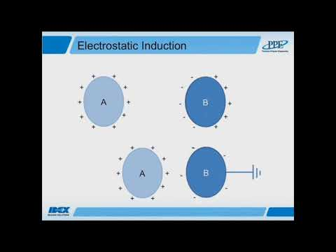 PPE Webinar: electrostatic discharge in semicon manufacturing - Precision Polymer Engineering