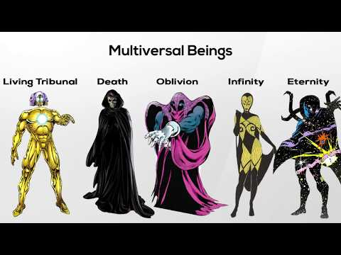 Introduction to Marvel Universe