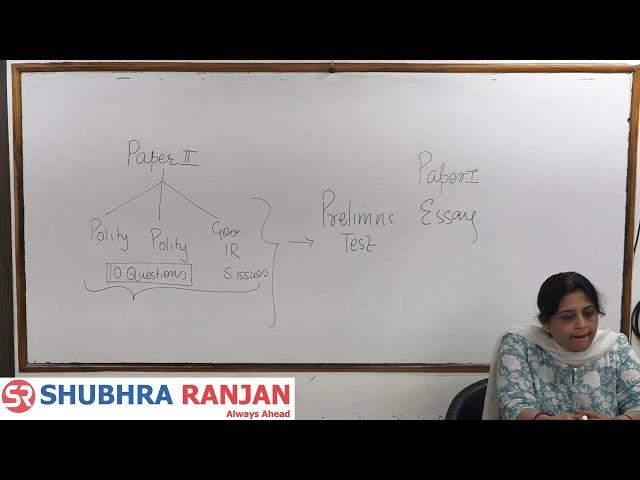 GS Prelims Mains & Essay Test Series - Target 2020