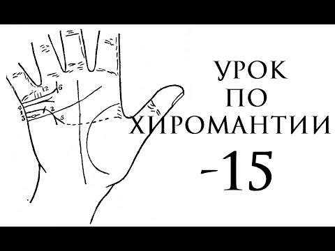 15. хиромантия. линии детей, знаки деторождения