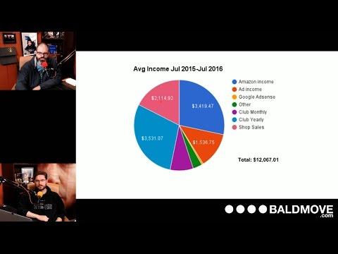 2016 Financial Summary