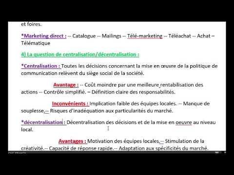 Marketing International : La Politique De Communication