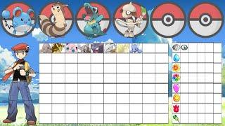 my pokemon team generation 1 6 if i were in the pokemon world