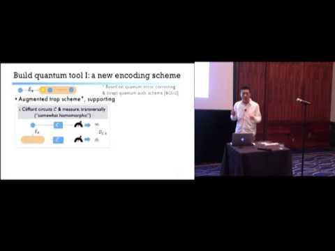 Zero-Knowledge proof systems for QuantumMA