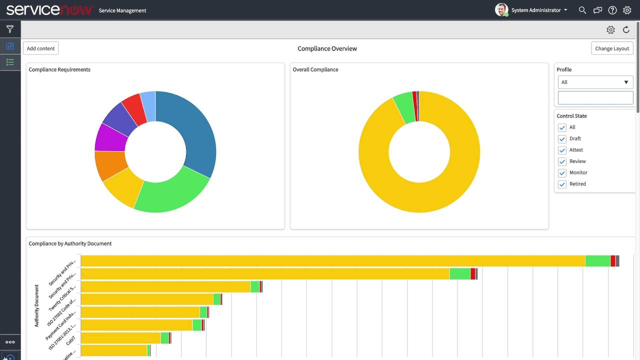 GRC (Goverance, Risk, and Compliance) — ServiceNow Elite