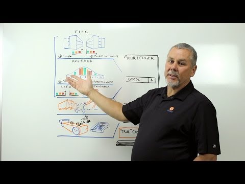 How To Find The True Cost of Goods - Whiteboard Wednesday