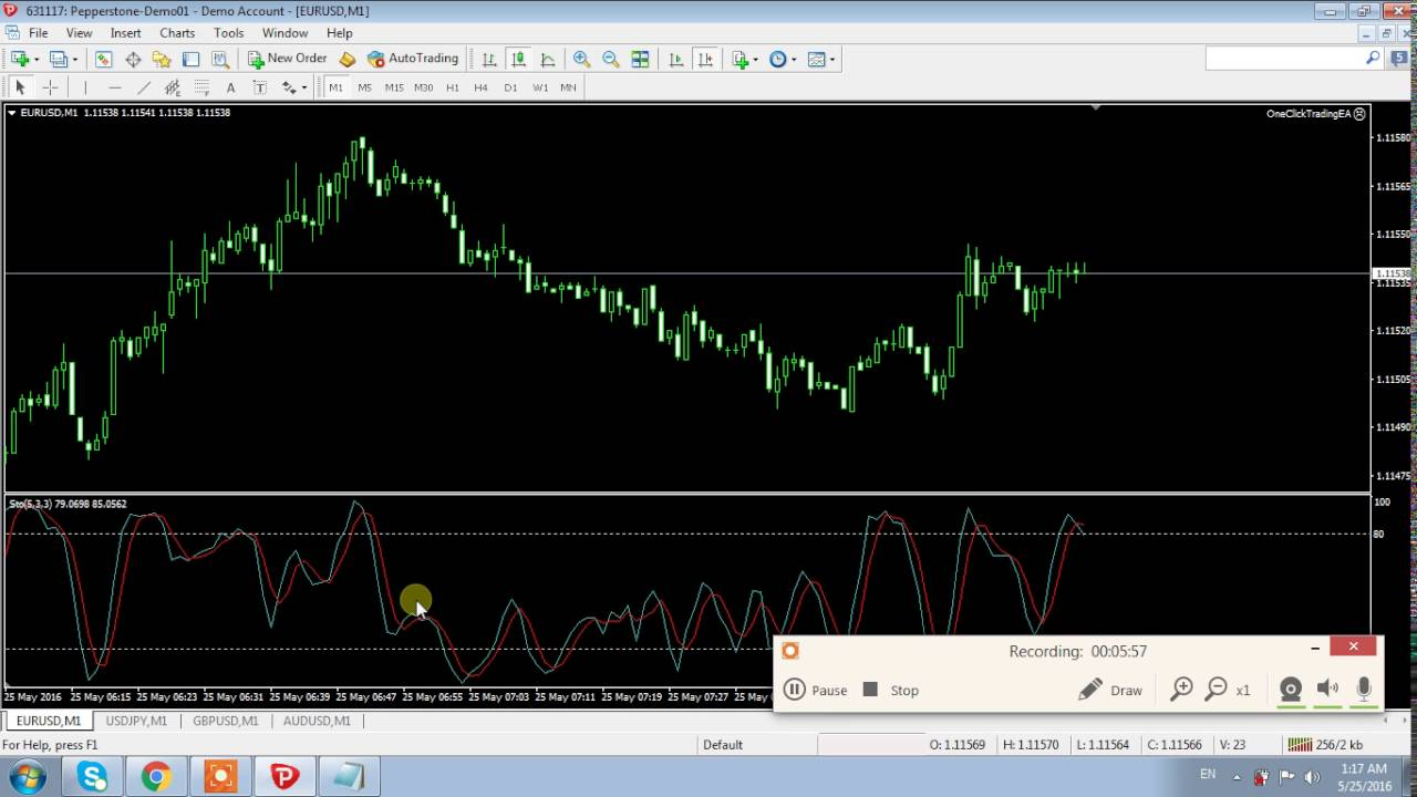 Binary options chart setup