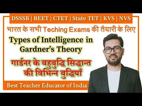 P56. Intelligence – Gardner's Theory, Types of Intelligences