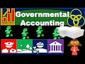 Governmental Accounting - Fund Accounting