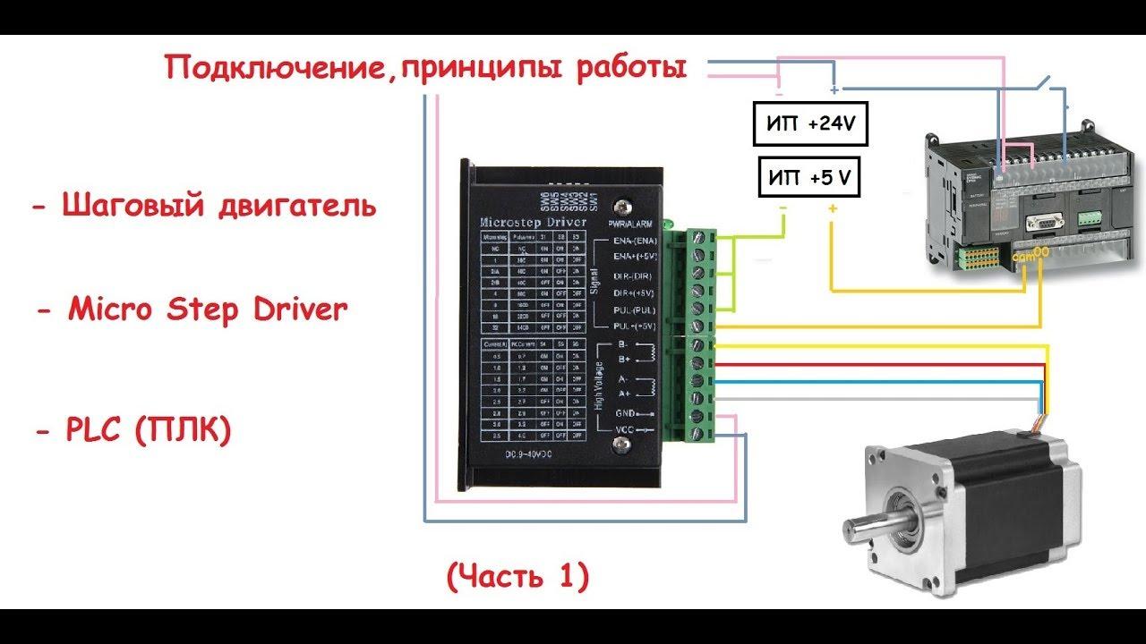 Шаговый двигатель. Micro Step Driver. PLC Omron.  Подключение,программирование. (Часть 1)