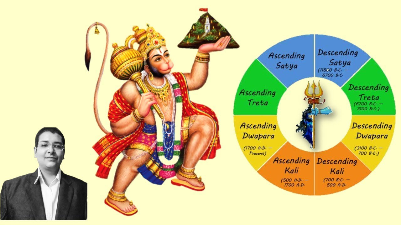 Learn Hanuman Chalisa Word By Word in English at Udemy - YouTube