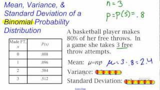 Mean, Variance, and Standard Deviation of a Binomial Probability Distribution