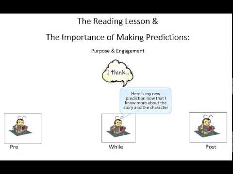 Reading Lesson: Getting Our Students to Make Predictions