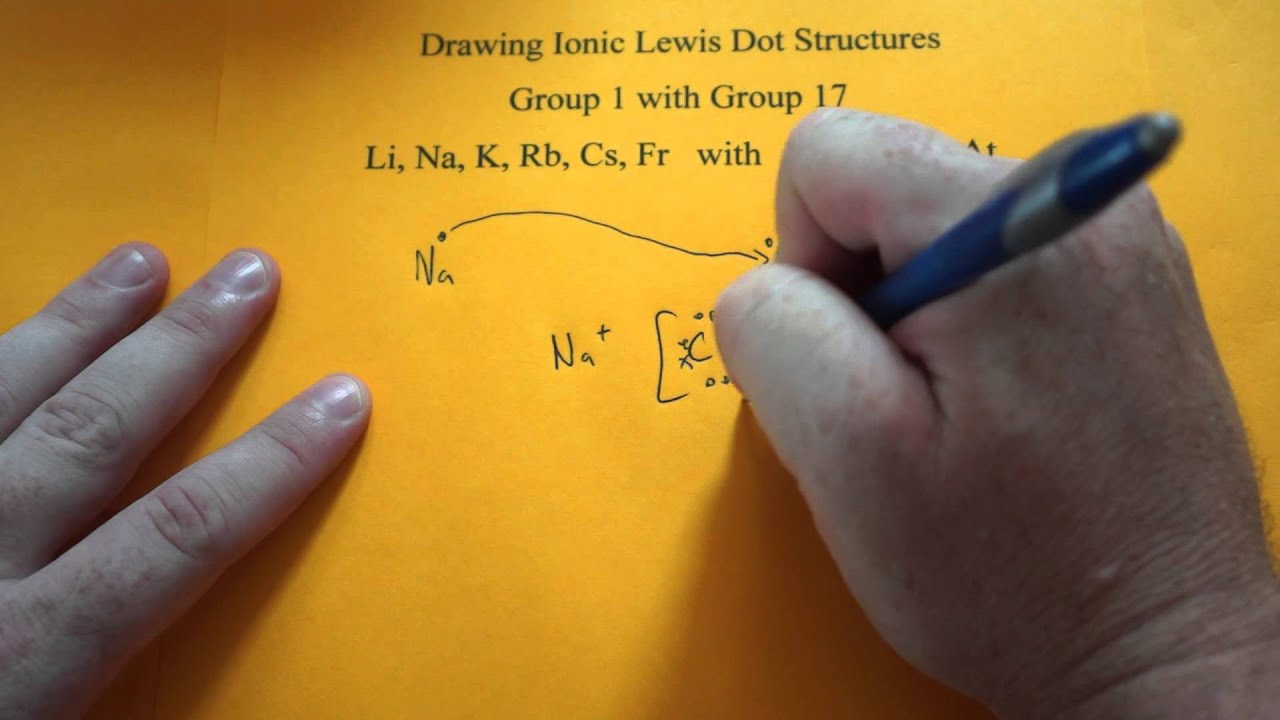 Drawing Ionic Lewis Dot Structures group 1 and 17  YouTube
