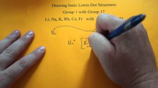Drawing Ionic Lewis Dot Structures (group 1 And 17)