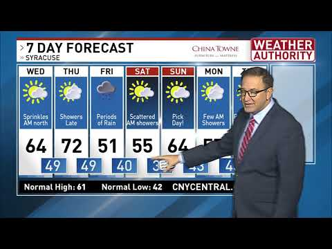 Meteorologist Mike Brookins Wednesday Am Forecast 10 14 2020 Cnycentral Youtube
