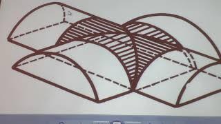 История искусств Готическая архитектура и скульптура Лекция 5