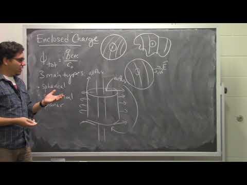 EMP Cubed Video 19