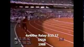 Women's Track & Field World Records
