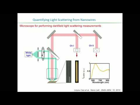 Mark Brongersma: Device Applications of Semiconductor Nanoantennas and Metafilms
