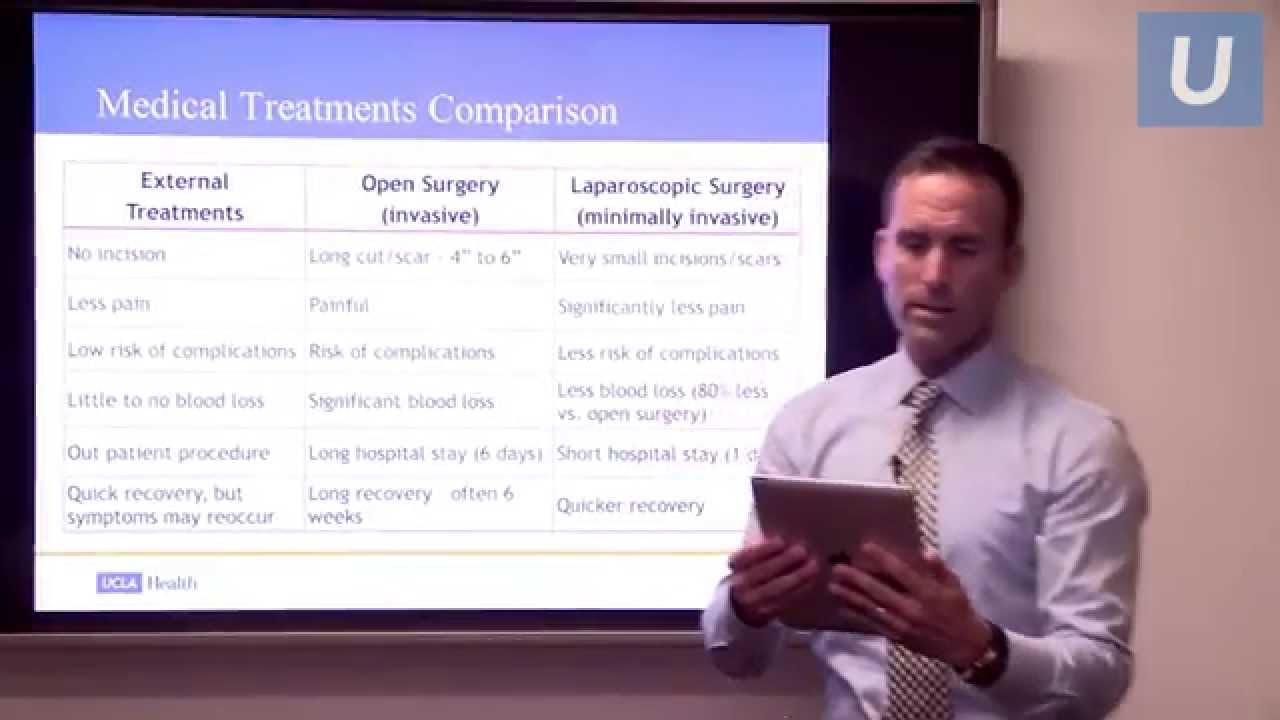 Latest Treatments for Uterine Fibroids   #UCLAMDChat Webinar