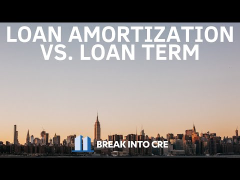 Amortization vs  Loan Term