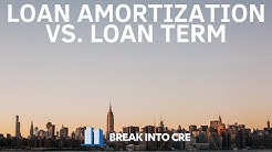 Amortization vs  Loan Term
