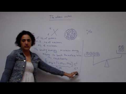summary on the atomic nucleus