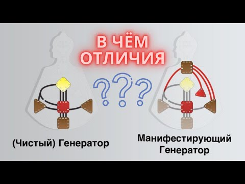 Дизайн Человека. Генератор и Манифестирующий Генератор. Особенности и отличия