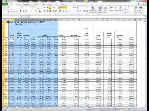 Prepare your EIA Data for Analysis