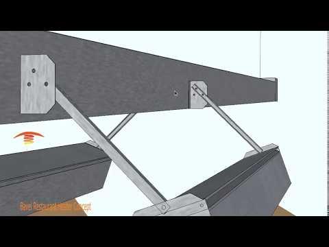 patioheat - How to place your Sunpak patio heater Mounting bracket - Rebeka3