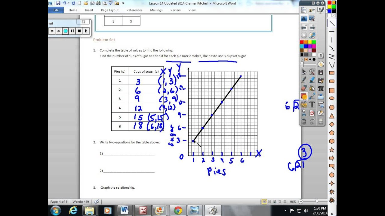 Lesson 14 Ratio Tables  Equations  Double Number Line Diagrams To The Coordinate Plane