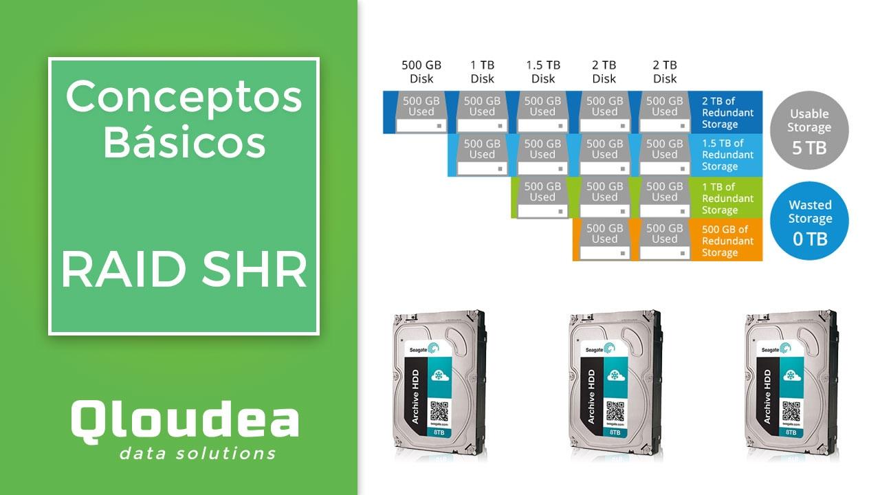 RAID SHR de Synology - Conceptos Básicos